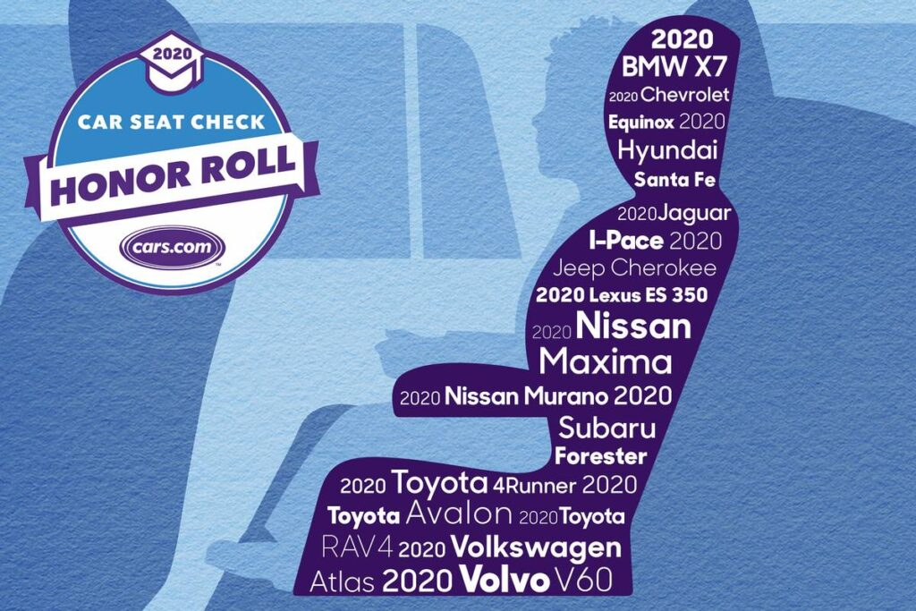 2020 Car Seat Check Honor Roll: Best New Cars for Car Seats | News